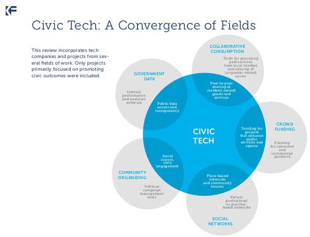 knight-civictech-2