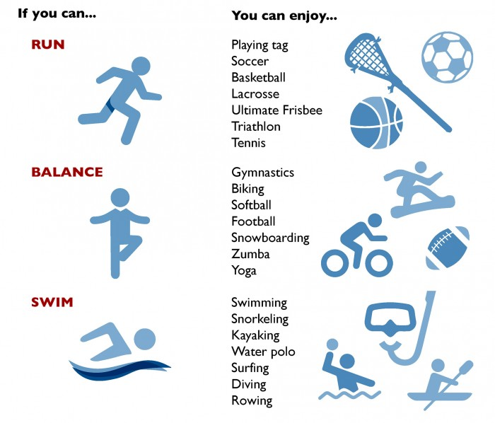 tools for an active life