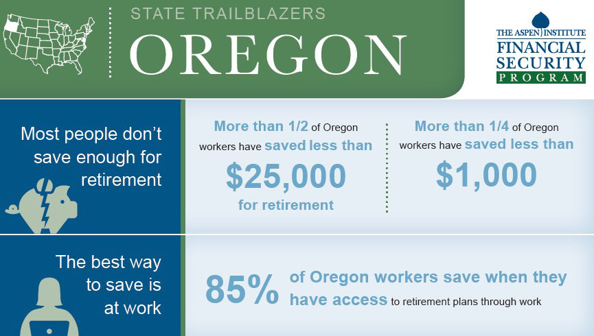 Oregon Trailblazers Pioneer Automatic Savings Plan