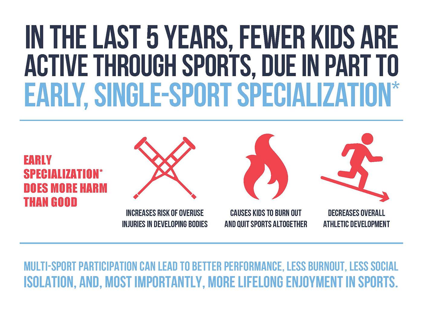 sports-1400