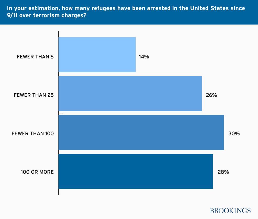 refugees_arrested