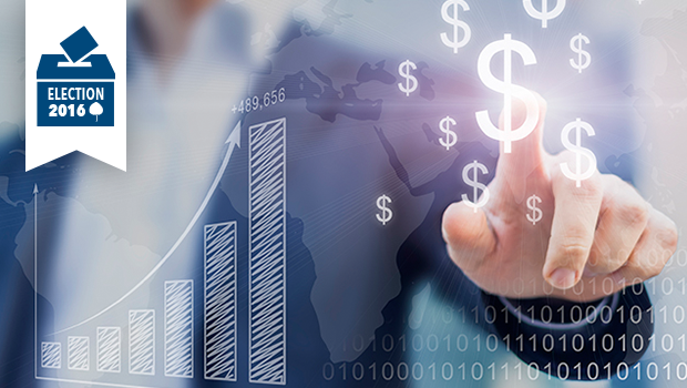 Opportunities for Financial Innovation