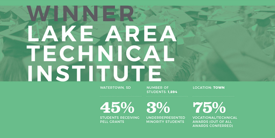 Lake Area Technical Institute stats