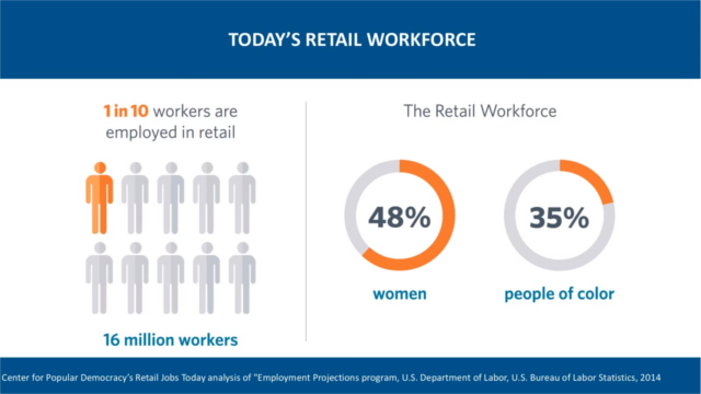 Insights on engaging with retail employers