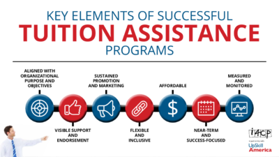Infographic: Key Elements of Successful Tuition Assitance Programs