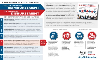 UpSkill i4cp Tuition Disbursement tool. Visit as.pn/upskill to read more.