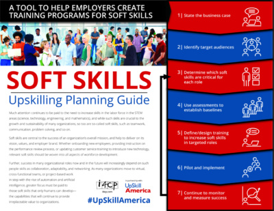 Soft Skills Upskilling Infographic, download at https://www.aspeninstitute.org/blog-posts/soft-skills-upskilling-planning-guide/