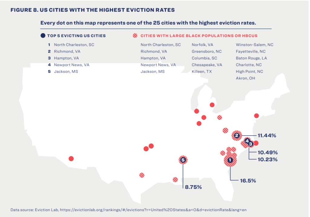 25 most evicting cities