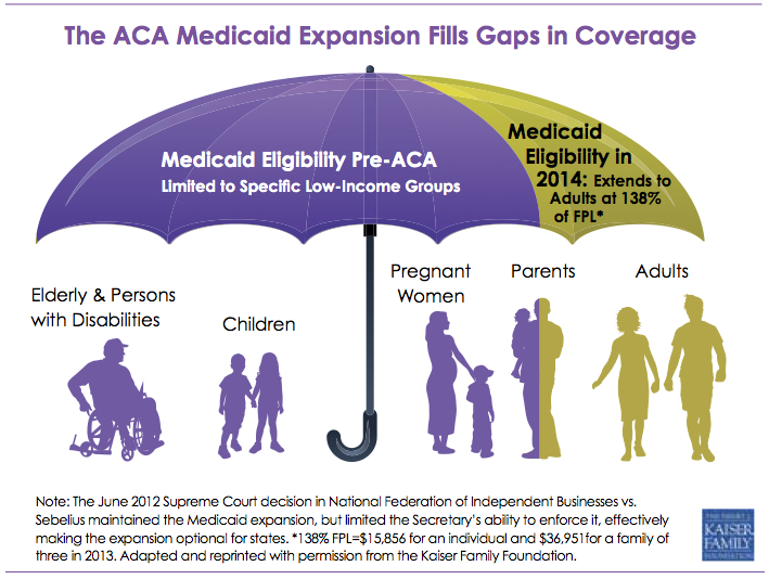 adipex covered by medicaid