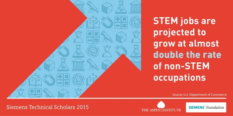 Announcing the First Class of Siemens Technical Scholars