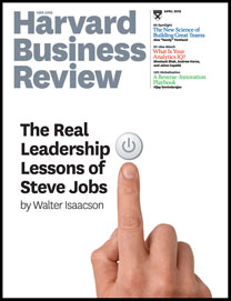 Finding articles from the Harvard Business Review
