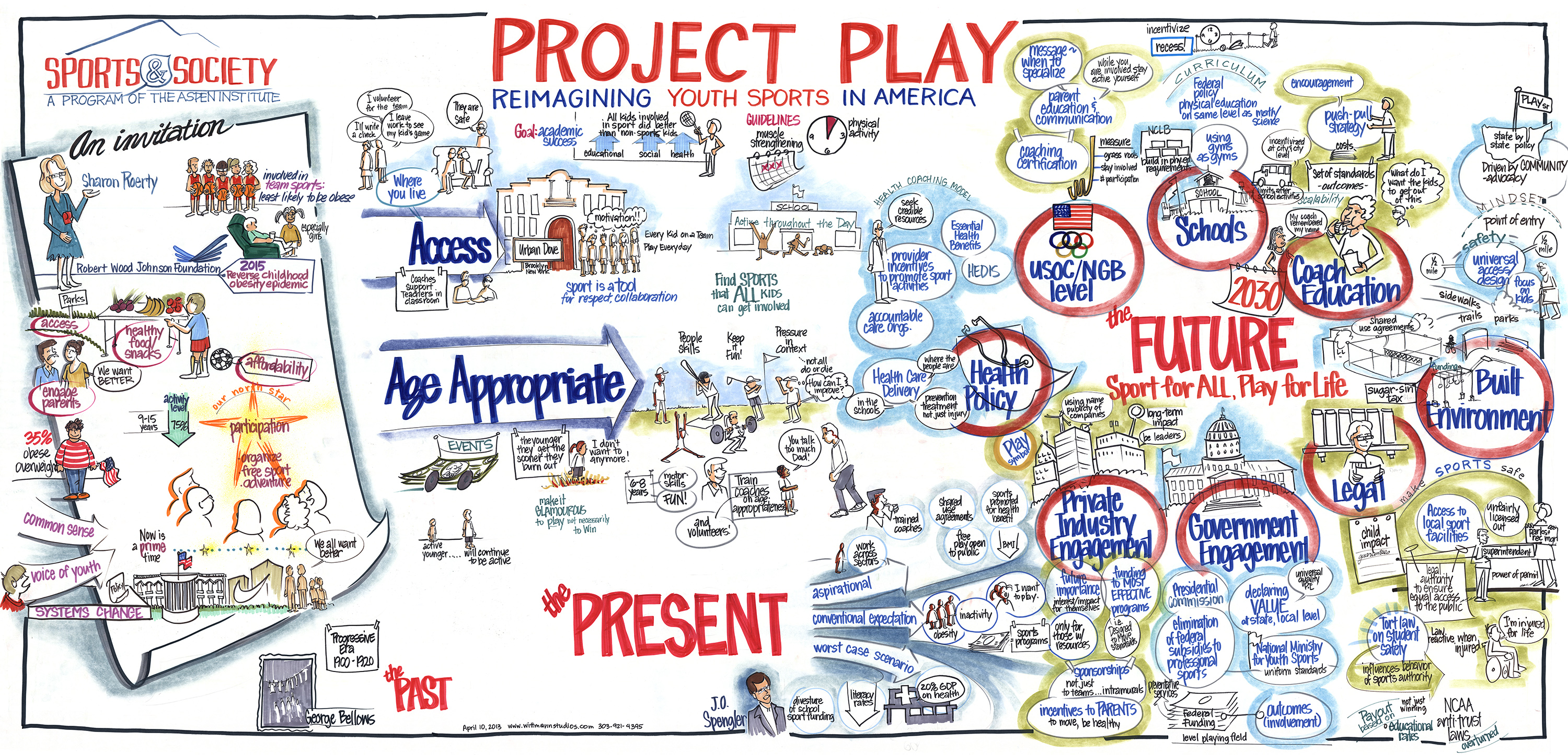 Project Play Northeastern University >> All Events The Aspen Institute Project Play