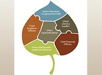 Education Roundup: Institute Publications on Common Core Standards, Student Success
