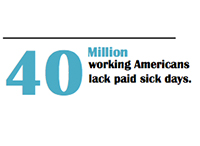 The Cost of Living Without Paid Sick Leave